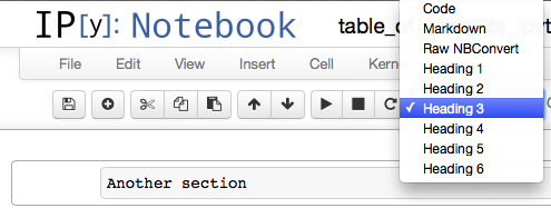 Creating a table of contents with internal links in IPython